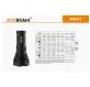 Acebeam K65GT täiskomplekt8.jpg